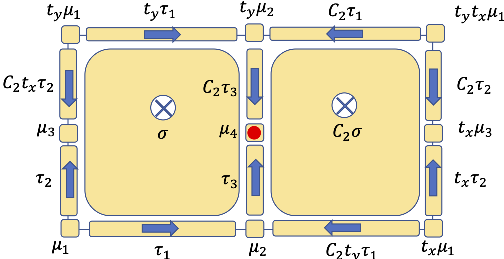 Real-space recipe for constructing crystalline SPT states.